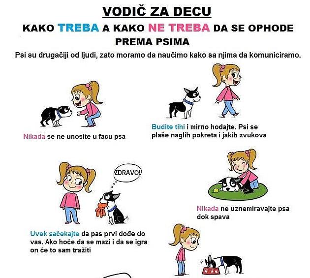 """Radionica """"Deca i psi"""" u parku iza Muzeja Vojvodine"""
