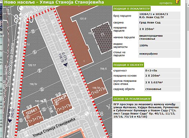 Grad prodaje parcelu na Novom naselju